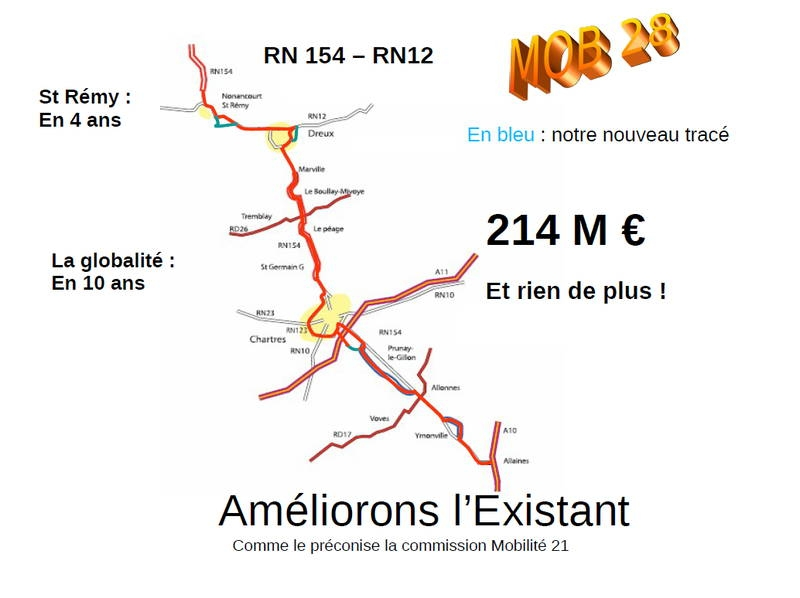 presentation-mob28